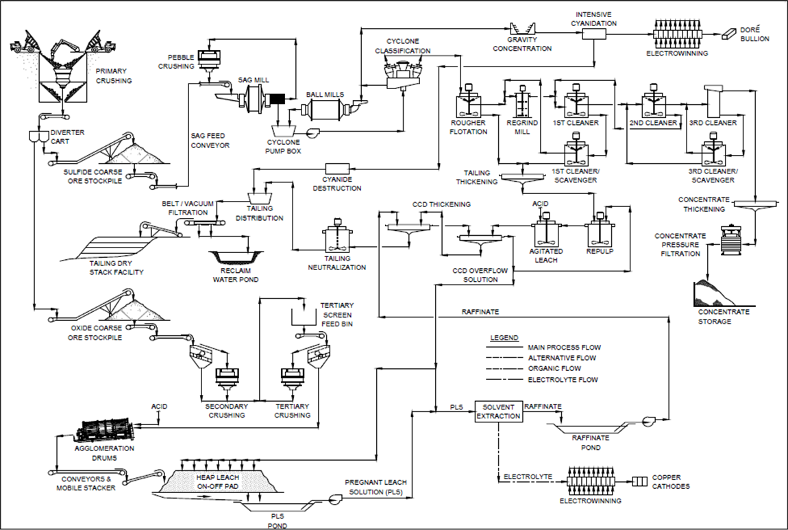 urea process flow diagram  urea  free engine image for